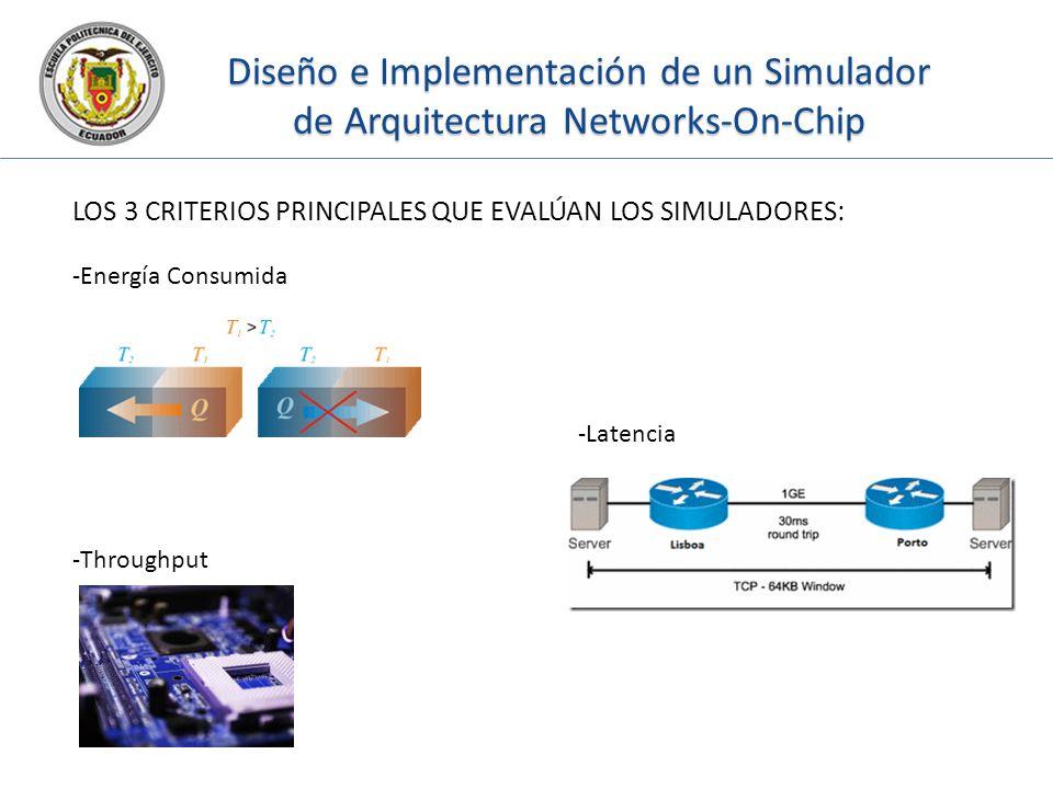 Diseño e Implementación de un Simulador de Arquitectura Networks-On-Chip LOS 3 CRITERIOS PRINCIPALES QUE EVALÚAN LOS SIMULADORES: -Energía Consumida -