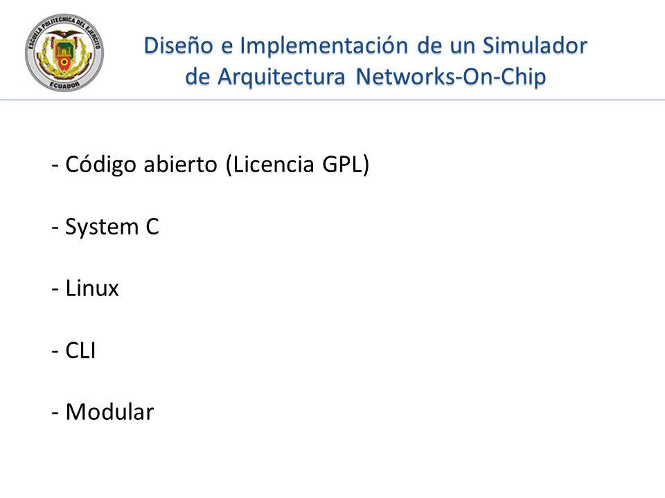 Diseño e Implementación de un Simulador de Arquitectura Networks-On-Chip - Código abierto (Licencia GPL) - System C - Linux - CLI - Modular