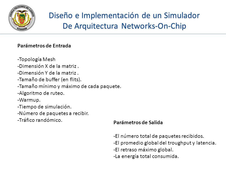 Diseño e Implementación de un Simulador De Arquitectura Networks-On-Chip Parámetros de Entrada -Topología Mesh -Dimensión X de la matriz. -Dimensión Y