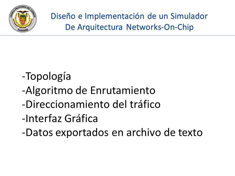Diseño e Implementación de un Simulador De Arquitectura Networks-On-Chip -Topología -Algoritmo de Enrutamiento -Direccionamiento del tráfico -Interfaz