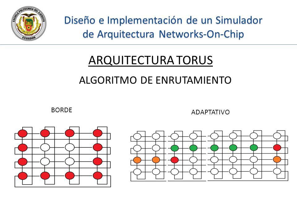 Diseño e Implementación de un Simulador de Arquitectura Networks-On-Chip ARQUITECTURA TORUS ALGORITMO DE ENRUTAMIENTO BORDE ADAPTATIVO