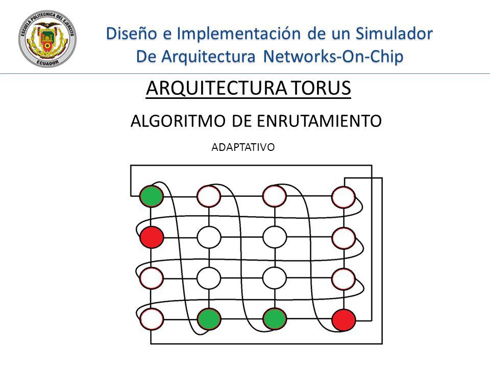 Diseño e Implementación de un Simulador De Arquitectura Networks-On-Chip ARQUITECTURA TORUS ALGORITMO DE ENRUTAMIENTO ADAPTATIVO