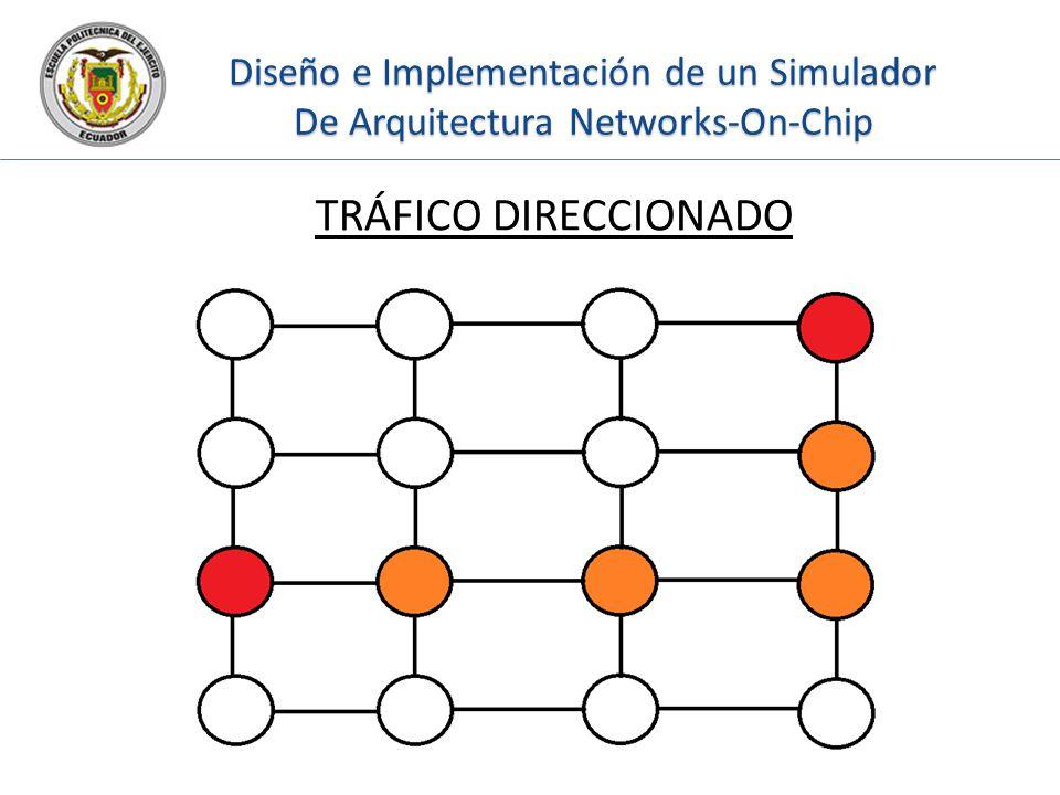 Diseño e Implementación de un Simulador De Arquitectura Networks-On-Chip TRÁFICO DIRECCIONADO