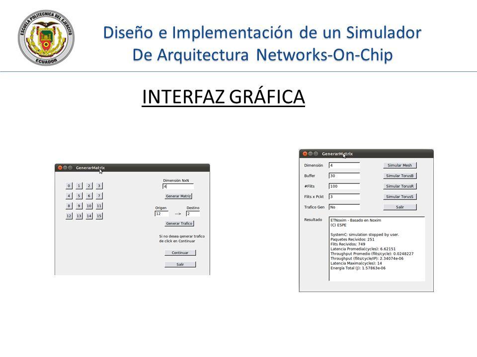 Diseño e Implementación de un Simulador De Arquitectura Networks-On-Chip INTERFAZ GRÁFICA