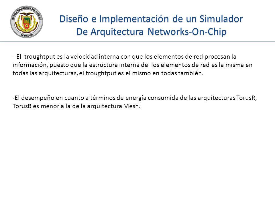Diseño e Implementación de un Simulador De Arquitectura Networks-On-Chip - El troughtput es la velocidad interna con que los elementos de red procesan