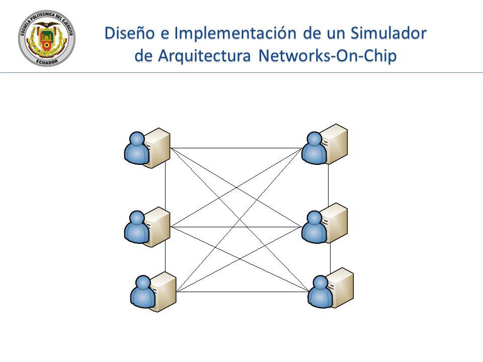 Diseño e Implementación de un Simulador de Arquitectura Networks-On-Chip
