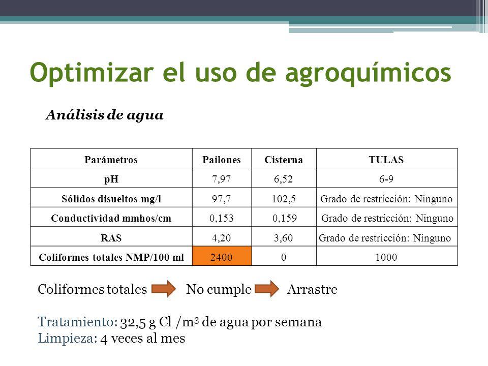Optimizar el uso de agroquímicos ParámetrosPailonesCisternaTULAS pH7,976,526-9 Sólidos disueltos mg/l97,7102,5Grado de restricción: Ninguno Conductivi