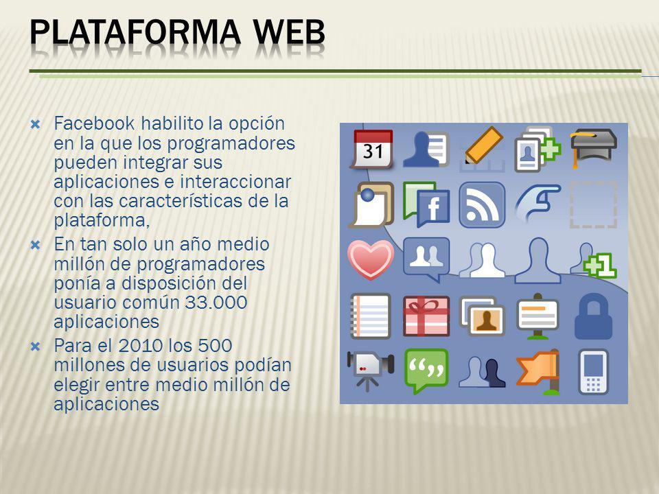 Facebook habilito la opción en la que los programadores pueden integrar sus aplicaciones e interaccionar con las características de la plataforma, En