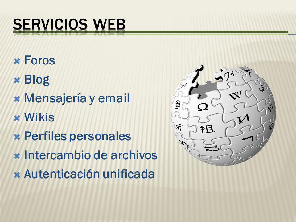 Foros Blog Mensajería y email Wikis Perfiles personales Intercambio de archivos Autenticación unificada