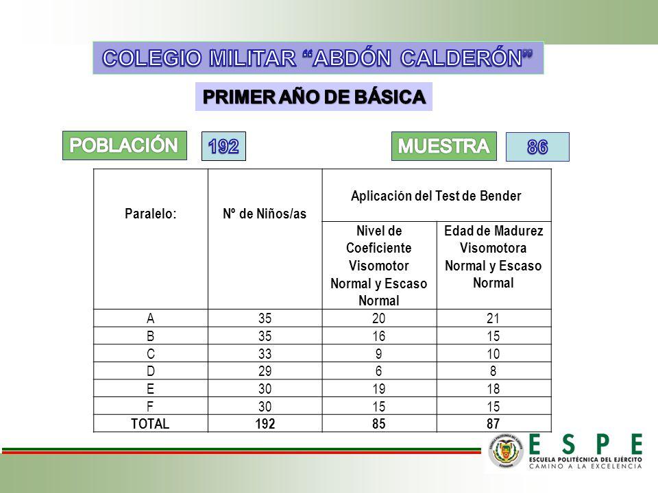 MODALIDAD DE INVESTIGACIÓN CAMPO TIPO DE INVESTIGACIÓN DESCRIPTIVO TIPO DE MUESTRA: NO PROBABILISTICO INTENCIONAL METODOLOGÍA
