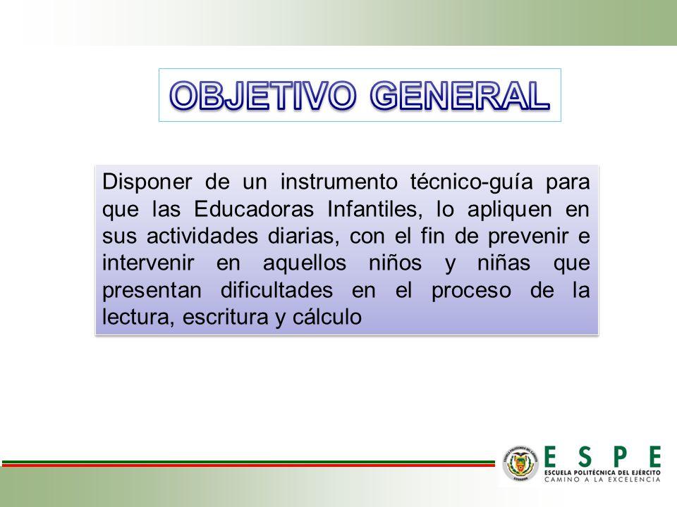 GUÍA METODOLÓGICA INTRODUCCIÓN ESPACIOS Y MATERIALES ESTRATEGIAS METODOLÓGICAS ACTIVIDADES OBJETIVOS