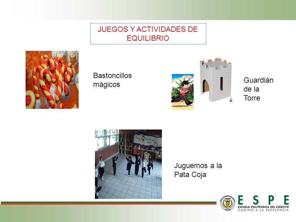 ACTIVIDADES Objetivos didácticos Situación Inicial Desarrollo de la Actividad Consignas a los Niños(as) Número de Participantes Espacios Recursos/ materiales Evaluación