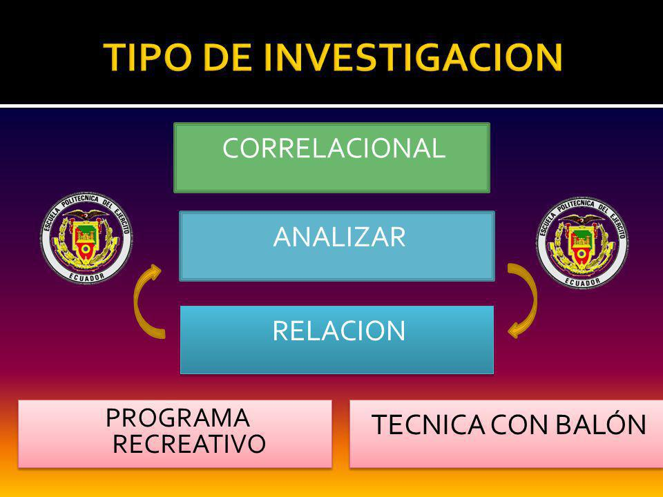 CORRELACIONAL TECNICA CON BALÓN PROGRAMA RECREATIVO RELACION ANALIZAR
