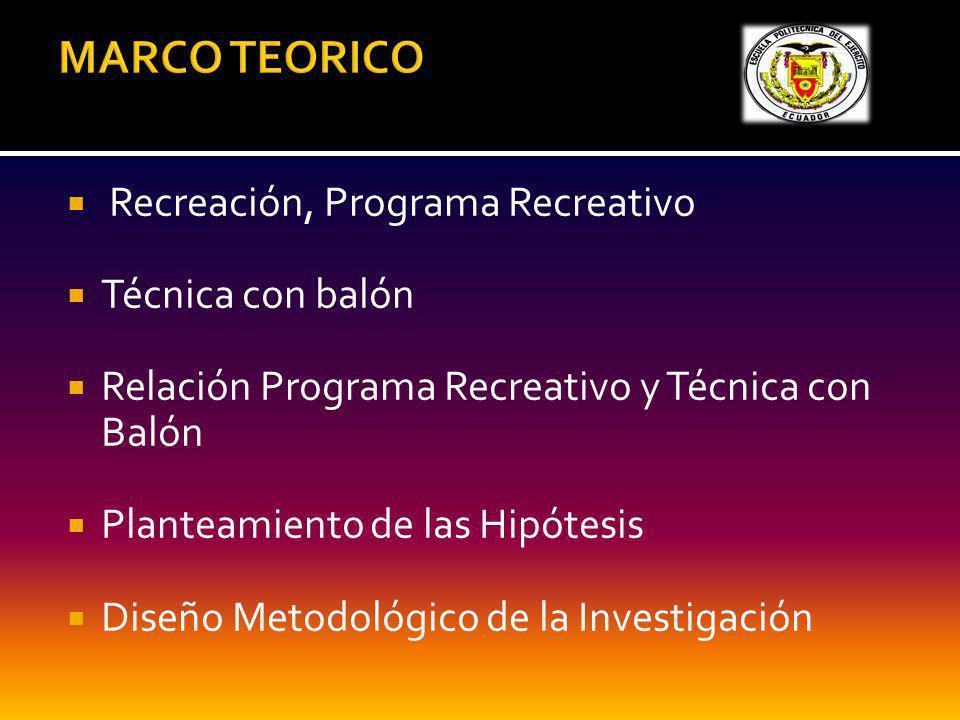 Recreación, Programa Recreativo Técnica con balón Relación Programa Recreativo y Técnica con Balón Planteamiento de las Hipótesis Diseño Metodológico de la Investigación
