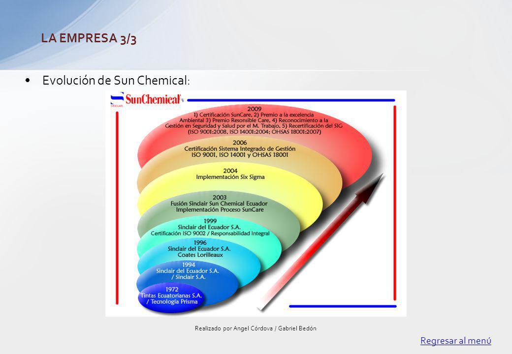 Regresar al menú Realizado por Angel Córdova / Gabriel Bedón LA EMPRESA 3/3 Evolución de Sun Chemical: