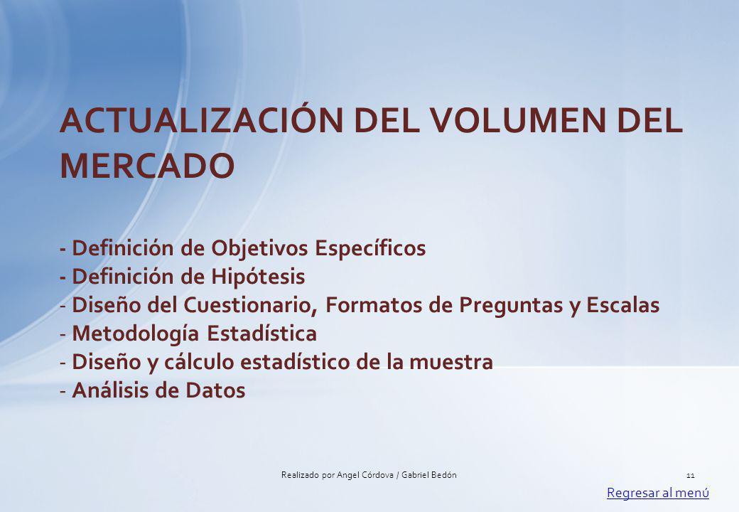 ACTUALIZACIÓN DEL VOLUMEN DEL MERCADO - Definición de Objetivos Específicos - Definición de Hipótesis - Diseño del Cuestionario, Formatos de Preguntas