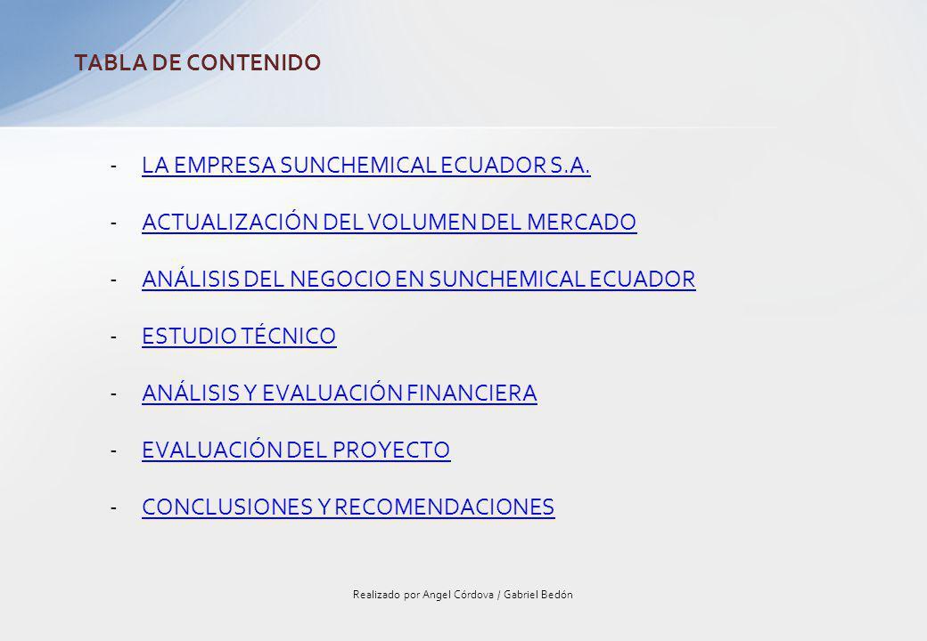 -LA EMPRESA SUNCHEMICAL ECUADOR S.A.LA EMPRESA SUNCHEMICAL ECUADOR S.A. -ACTUALIZACIÓN DEL VOLUMEN DEL MERCADOACTUALIZACIÓN DEL VOLUMEN DEL MERCADO -A