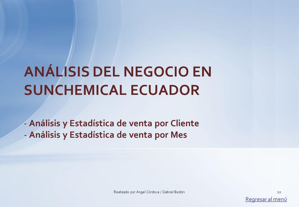 ANÁLISIS DEL NEGOCIO EN SUNCHEMICAL ECUADOR - Análisis y Estadística de venta por Cliente - Análisis y Estadística de venta por Mes Regresar al menú 2
