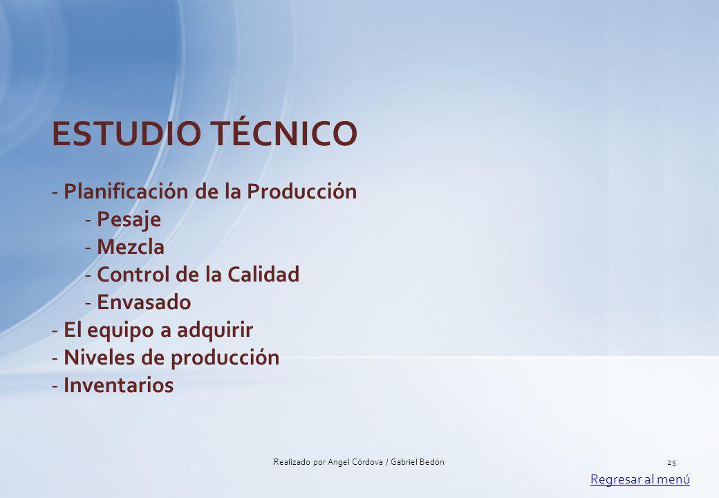 ESTUDIO TÉCNICO - Planificación de la Producción - Pesaje - Mezcla - Control de la Calidad - Envasado - El equipo a adquirir - Niveles de producción -