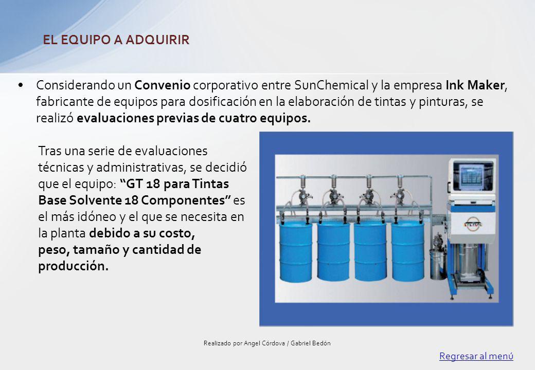Considerando un Convenio corporativo entre SunChemical y la empresa Ink Maker, fabricante de equipos para dosificación en la elaboración de tintas y p
