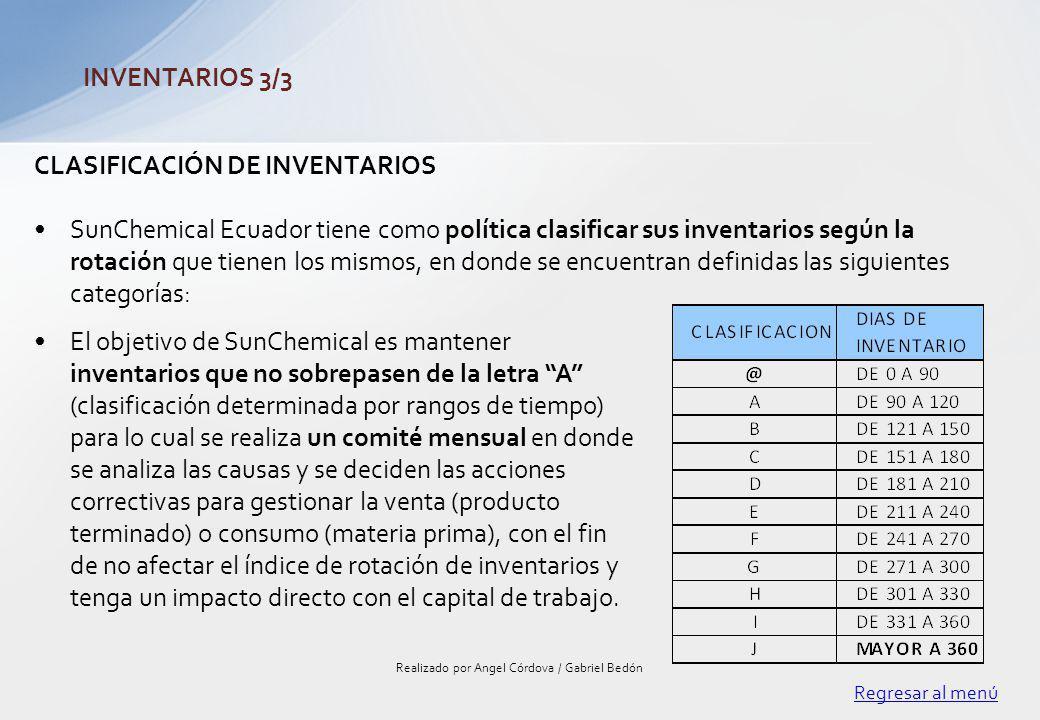 CLASIFICACIÓN DE INVENTARIOS SunChemical Ecuador tiene como política clasificar sus inventarios según la rotación que tienen los mismos, en donde se e