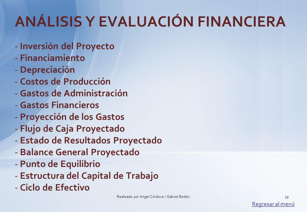ANÁLISIS Y EVALUACIÓN FINANCIERA - Inversión del Proyecto - Financiamiento - Depreciación - Costos de Producción - Gastos de Administración - Gastos F