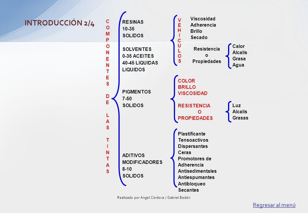 Regresar al menú Realizado por Angel Córdova / Gabriel Bedón INTRODUCCIÓN 2/4 RESINAS 10-35 SOLIDOS SOLVENTES 0-35 ACEITES 40-45 LIQUIDAS LIQUIDOS PIG