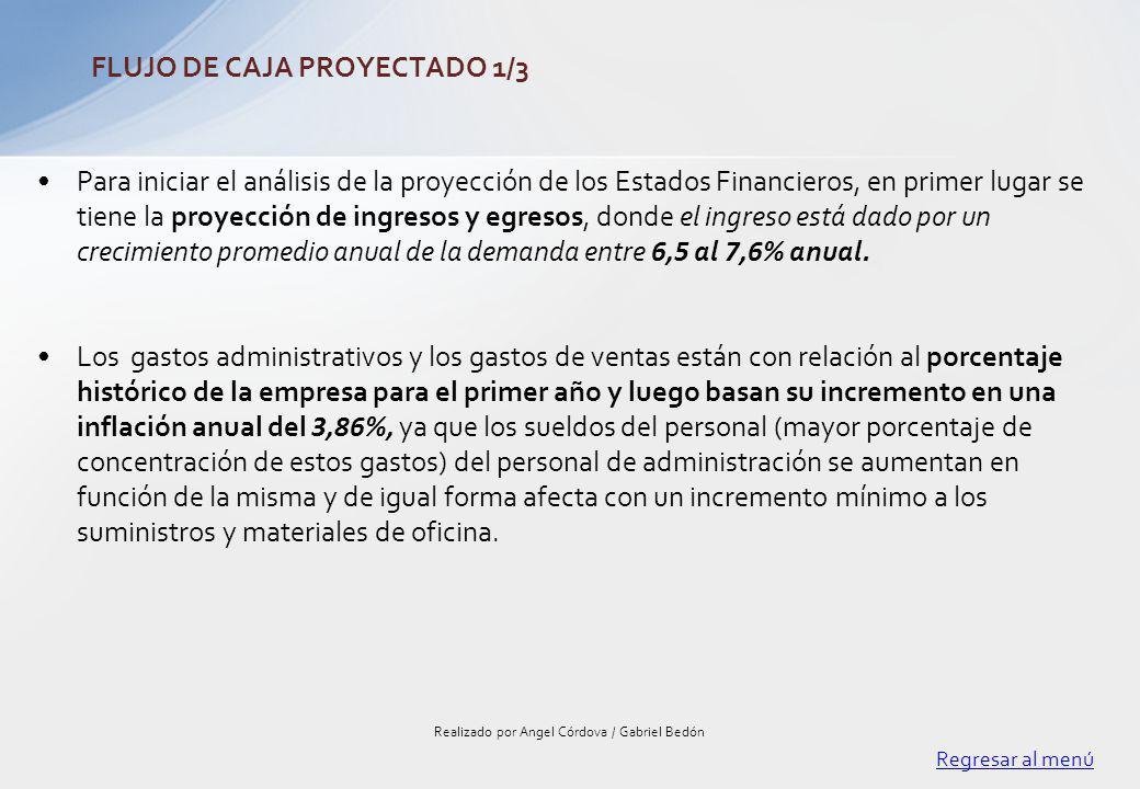 Para iniciar el análisis de la proyección de los Estados Financieros, en primer lugar se tiene la proyección de ingresos y egresos, donde el ingreso e