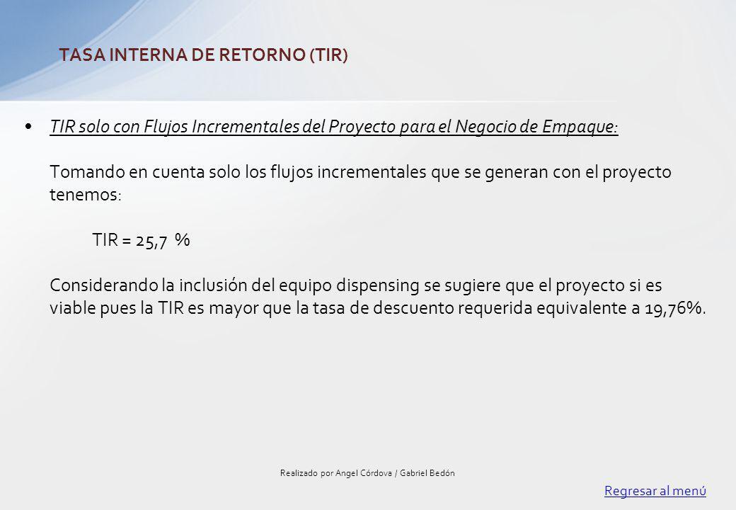 TIR solo con Flujos Incrementales del Proyecto para el Negocio de Empaque: Tomando en cuenta solo los flujos incrementales que se generan con el proye