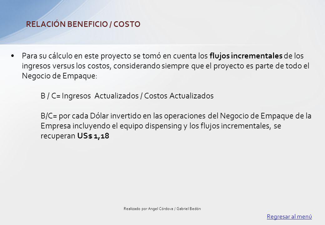 Para su cálculo en este proyecto se tomó en cuenta los flujos incrementales de los ingresos versus los costos, considerando siempre que el proyecto es
