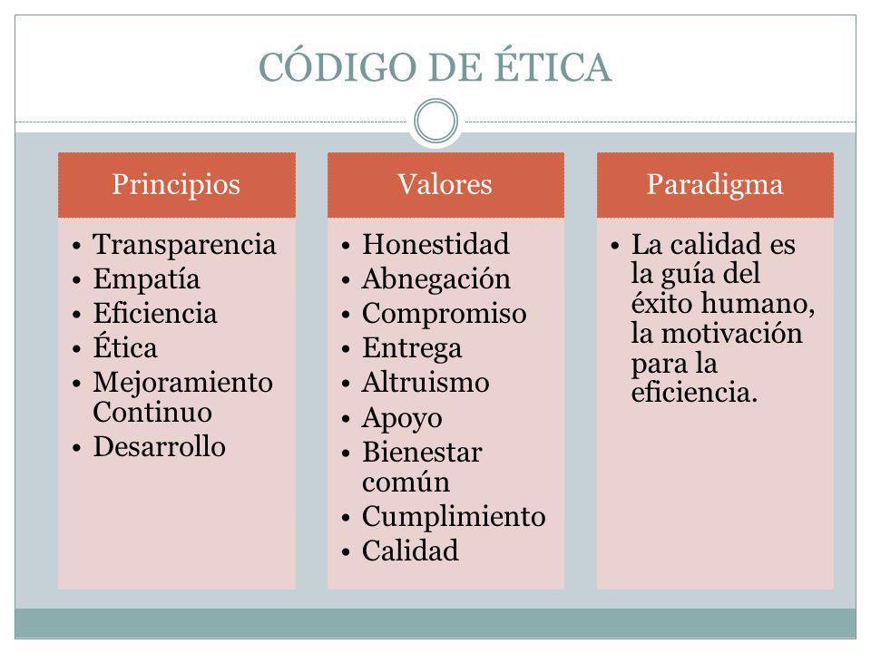 CÓDIGO DE ÉTICA Principios Transparencia Empatía Eficiencia Ética Mejoramiento Continuo Desarrollo Valores Honestidad Abnegación Compromiso Entrega Al