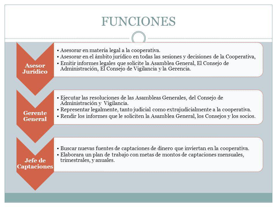 FUNCIONES Asesor Jurídico Asesorar en materia legal a la cooperativa. Asesorar en el ámbito jurídico en todas las sesiones y decisiones de la Cooperat
