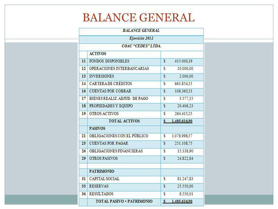BALANCE GENERAL
