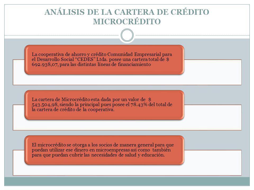 ANÁLISIS DE LA CARTERA DE CRÉDITO MICROCRÉDITO La cooperativa de ahorro y crédito Comunidad Empresarial para el Desarrollo Social CEDES Ltda. posee un