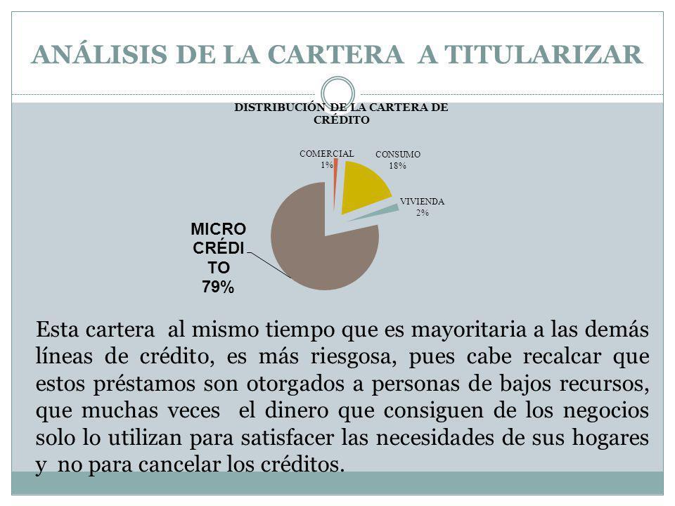 ANÁLISIS DE LA CARTERA A TITULARIZAR Esta cartera al mismo tiempo que es mayoritaria a las demás líneas de crédito, es más riesgosa, pues cabe recalca