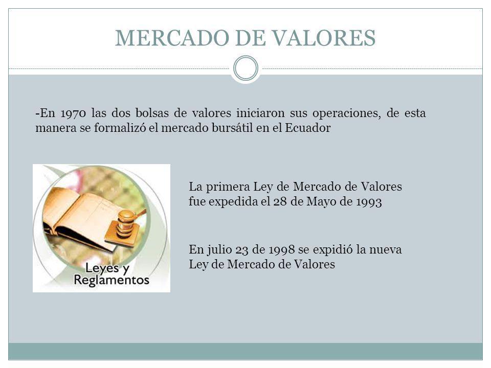 MERCADO DE VALORES -En 1970 las dos bolsas de valores iniciaron sus operaciones, de esta manera se formalizó el mercado bursátil en el Ecuador La prim