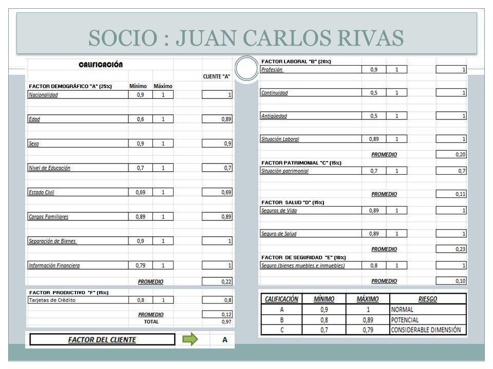 SOCIO : JUAN CARLOS RIVAS