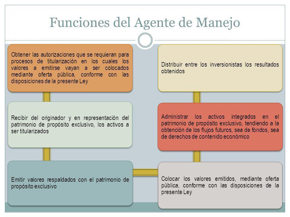 Funciones del Agente de Manejo Obtener las autorizaciones que se requieran para procesos de titularización en los cuales los valores a emitirse vayan