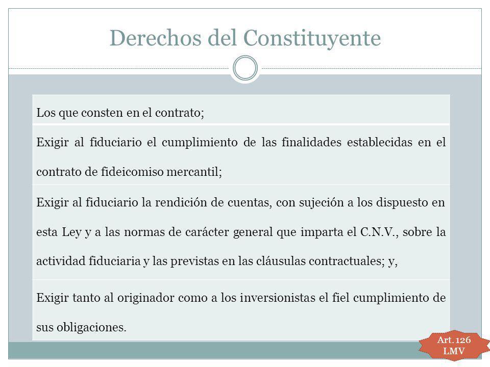 Derechos del Constituyente Los que consten en el contrato; Exigir al fiduciario el cumplimiento de las finalidades establecidas en el contrato de fide