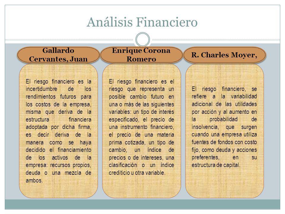 Análisis Financiero El riesgo financiero es la incertidumbre de los rendimientos futuros para los costos de la empresa, misma que deriva de la estruct