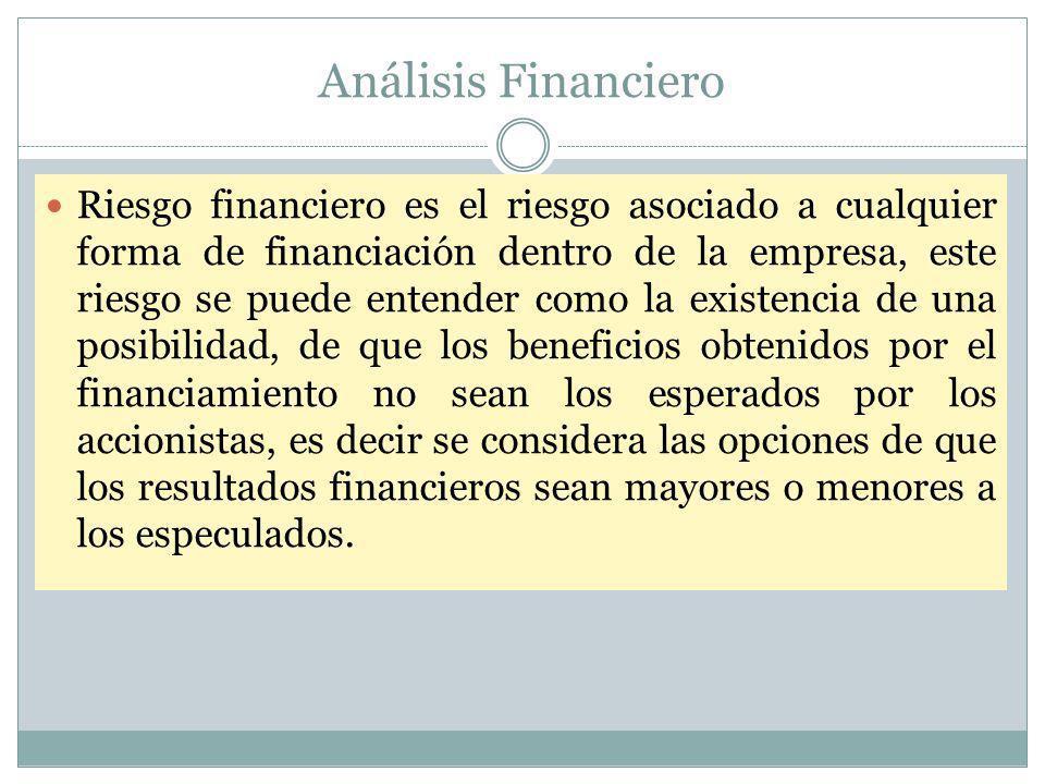 Análisis Financiero Riesgo financiero es el riesgo asociado a cualquier forma de financiación dentro de la empresa, este riesgo se puede entender como