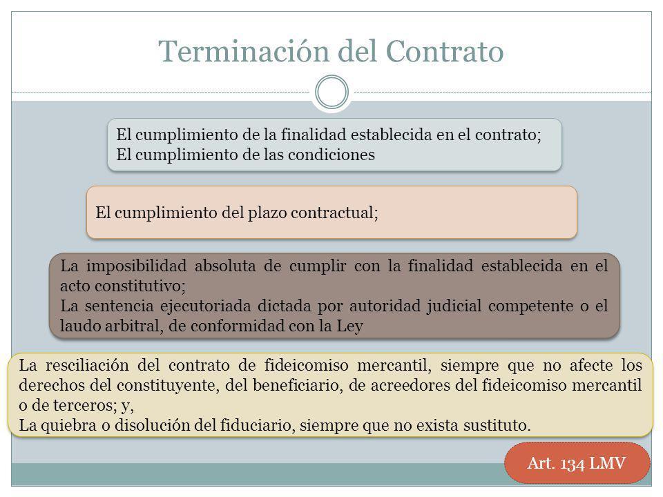 Terminación del Contrato Art. 134 LMV El cumplimiento de la finalidad establecida en el contrato; El cumplimiento de las condiciones El cumplimiento d