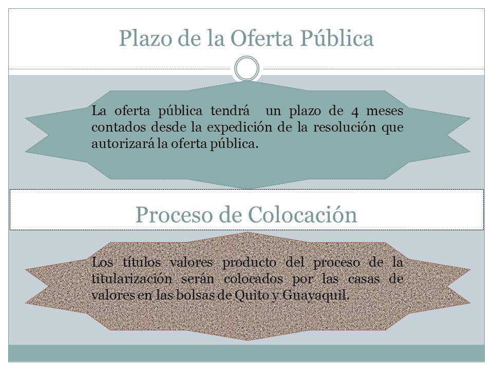 Plazo de la Oferta Pública La oferta pública tendrá un plazo de 4 meses contados desde la expedición de la resolución que autorizará la oferta pública