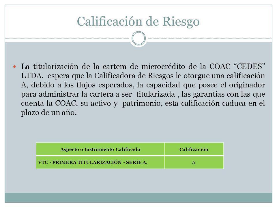 Calificación de Riesgo La titularización de la cartera de microcrédito de la COAC CEDES LTDA. espera que la Calificadora de Riesgos le otorgue una cal