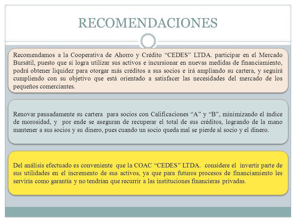 RECOMENDACIONES Recomendamos a la Cooperativa de Ahorro y Crédito CEDES LTDA. participar en el Mercado Bursátil, puesto que si logra utilizar sus acti