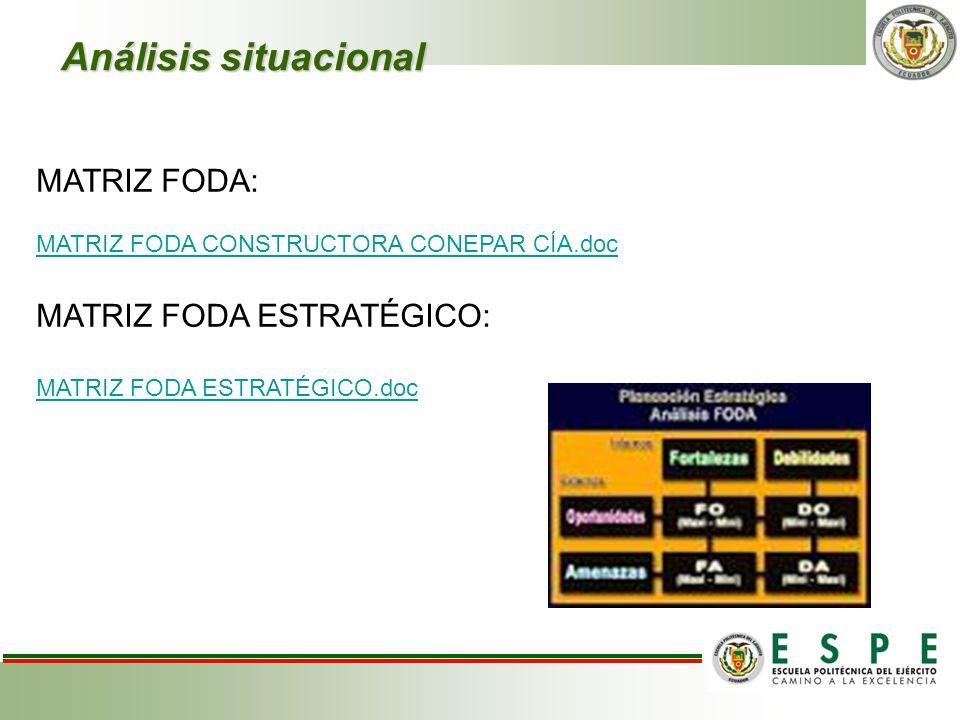 Análisis situacional MATRIZ FODA: MATRIZ FODA CONSTRUCTORA CONEPAR CÍA.doc MATRIZ FODA ESTRATÉGICO: MATRIZ FODA ESTRATÉGICO.doc