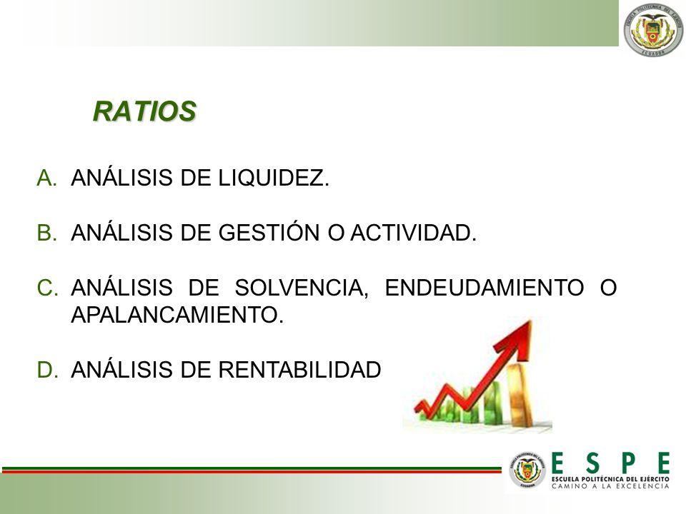 RATIOS RATIOS A.ANÁLISIS DE LIQUIDEZ. B.ANÁLISIS DE GESTIÓN O ACTIVIDAD. C.ANÁLISIS DE SOLVENCIA, ENDEUDAMIENTO O APALANCAMIENTO. D.ANÁLISIS DE RENTAB