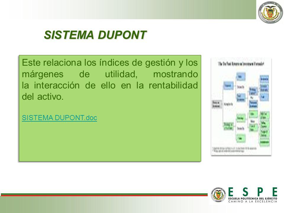 SISTEMA DUPONT Este relaciona los índices de gestión y los márgenes de utilidad, mostrando la interacción de ello en la rentabilidad del activo. SISTE