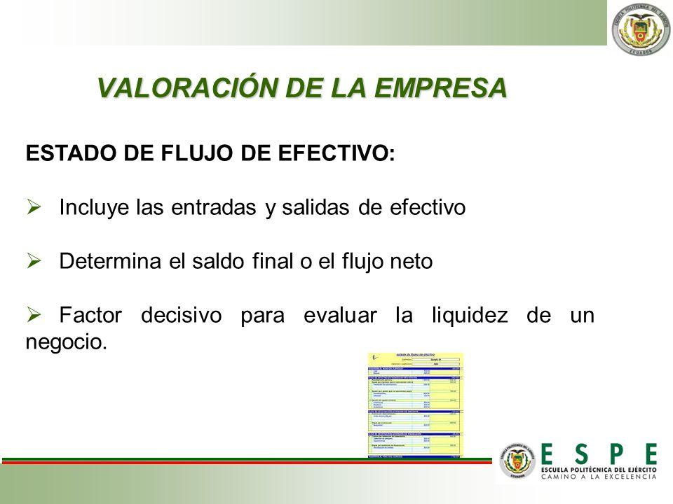 VALORACIÓN DE LA EMPRESA VALORACIÓN DE LA EMPRESA ESTADO DE FLUJO DE EFECTIVO: Incluye las entradas y salidas de efectivo Determina el saldo final o e
