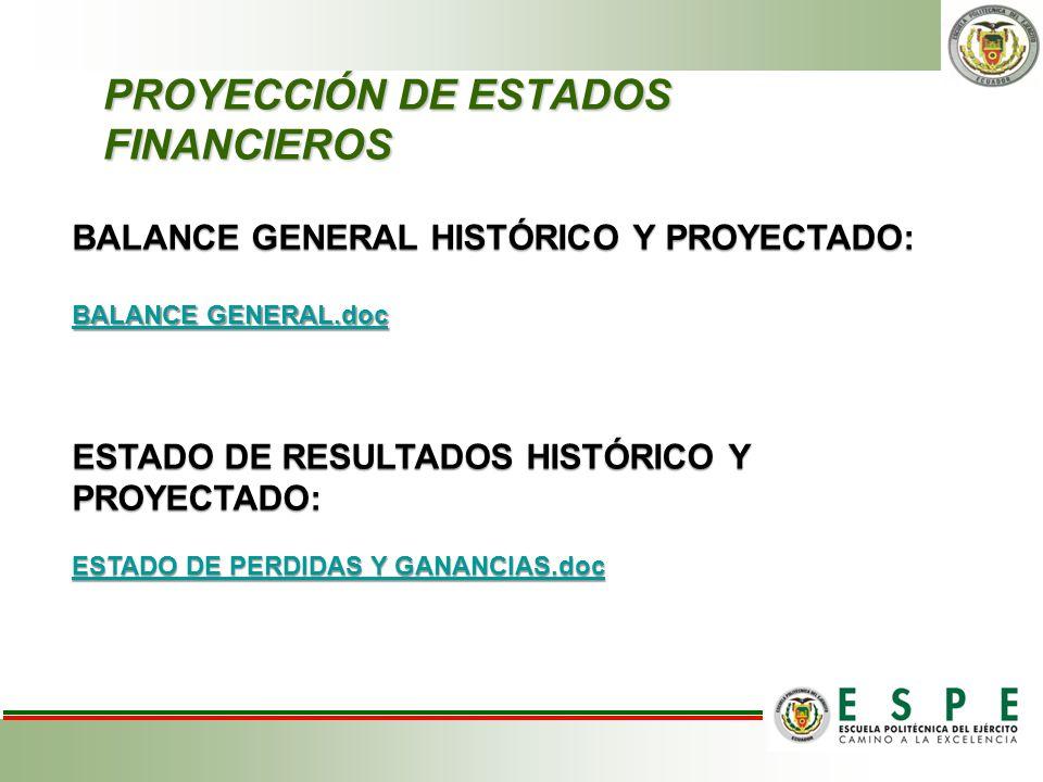 PROYECCIÓN DE ESTADOS FINANCIEROS BALANCE GENERAL HISTÓRICO Y PROYECTADO: BALANCE GENERAL.doc BALANCE GENERAL.doc ESTADO DE RESULTADOS HISTÓRICO Y PRO